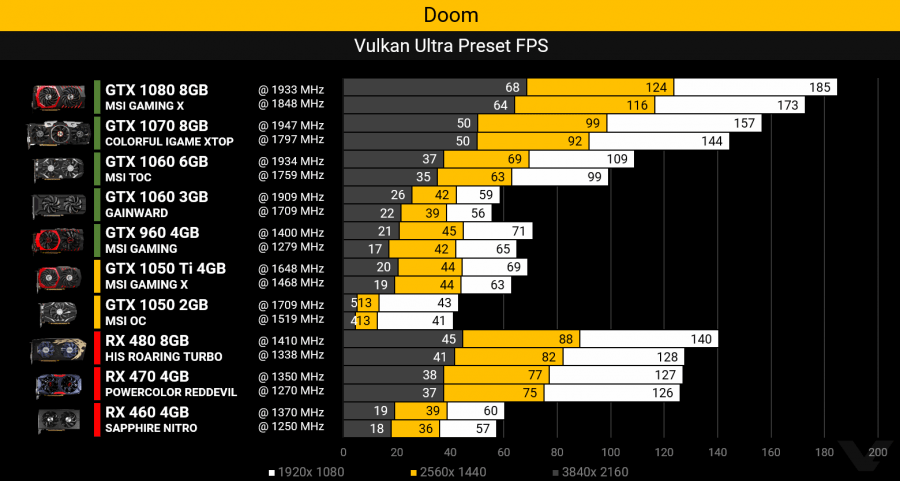gtx1050-doom
