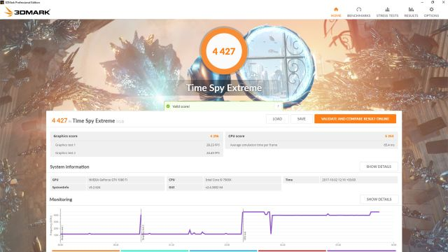 Time Spy Extreme Result Time Spy Extreme by 3DMark   Check out the 4K DX12 benchmark