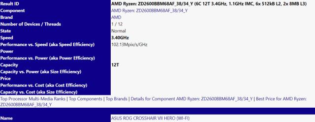 AMD Ryzen 5 2600 ASUS Crosshair Hero VII SiSofts database shows up AMD Ryzen 5 2600 processor and ASUS ROG Crosshair VII Hero motherboard
