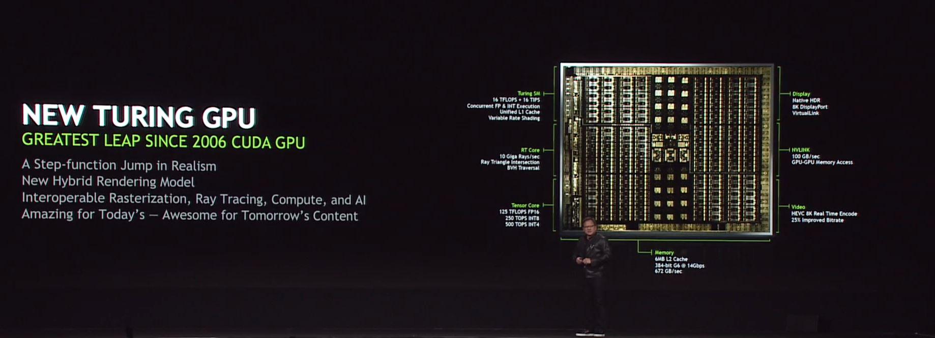 NVIDIA announces Quadro RTX 5000 6000 and 8000 ray