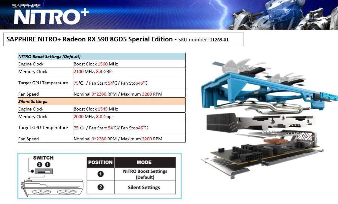 Sapphire Radeon RX 590 NITRO Special Edition full specs