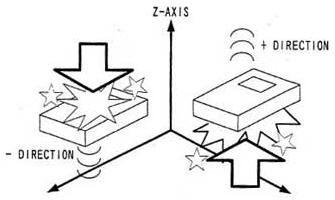 Wii handheld or DS add-on technology patented by Nintendo