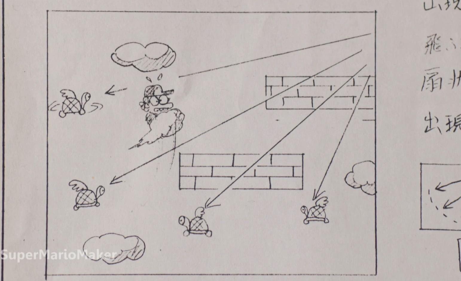 Making of Super Mario Bros Design Document Cloud Attack