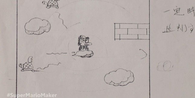 The Making of Mario Bros. & Super Mario Maker Behind the