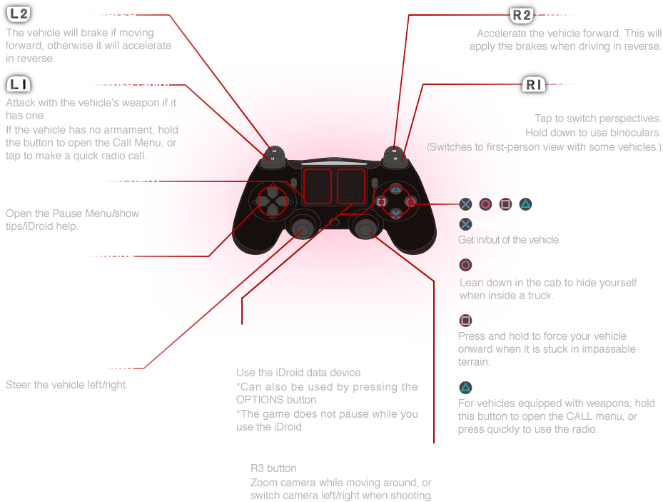 Metal Gear Solid 5: The Phantom Pain PS4 Vehicle Controls