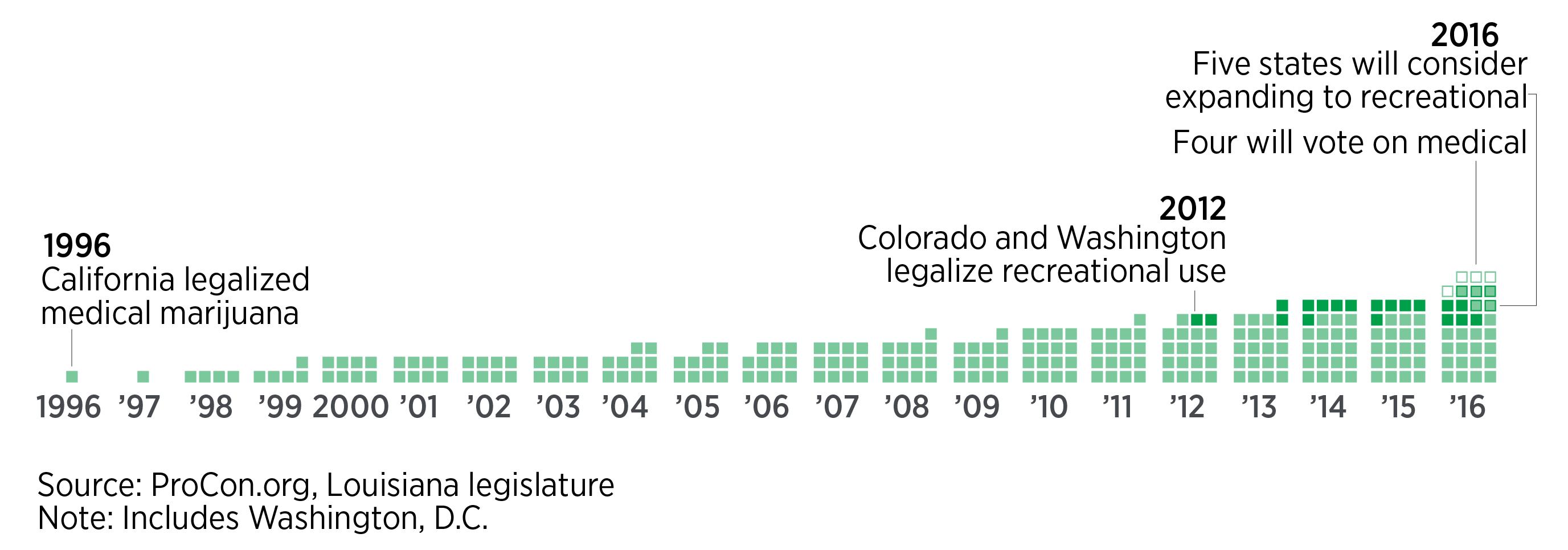 state-chart-01