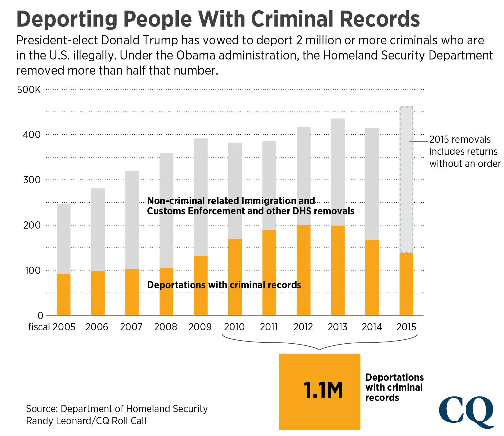 deportations-01