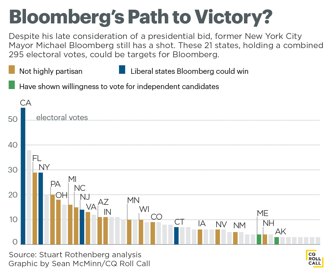 bloomberg-path