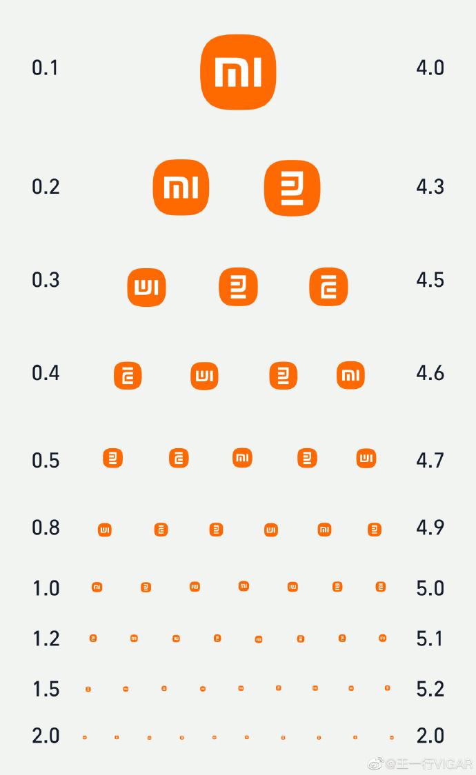 Cư dân mạng phản ứng bằng loạt ảnh chế hài hước trước thông báo đổi logo của Xiaomi - Ảnh 5.