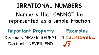 irrational number diagram allis chalmers b wiring what s an virtual nerd