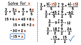 Solving Equations With Variables On Both Sides Worksheet Doc
