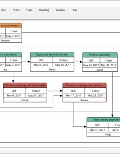 also enhanced pert chart rh visual paradigm