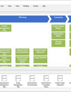 Project management in pmbok way also software actionable process map and more rh visual paradigm