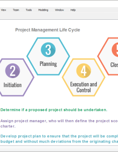 Project management lifecycle also tool guide through rh visual paradigm