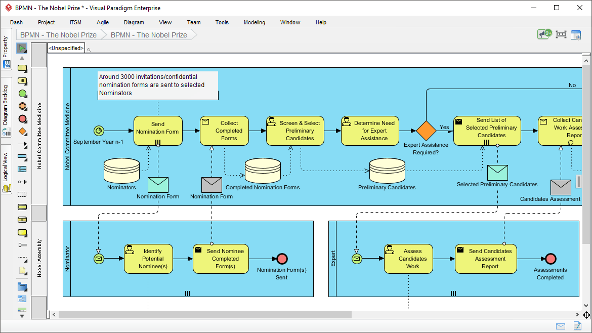 diagram example business process modeling notation beretta m9 parts bpmn and tools