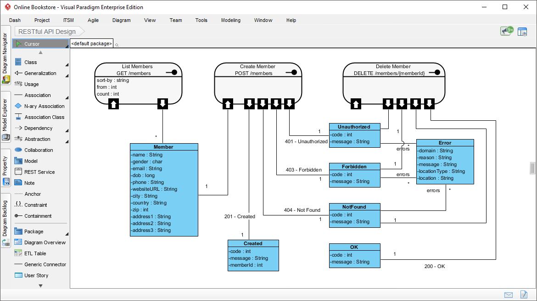 flow diagram beautiful design pioneer deh p4400 wiring 2 what's new in visual paradigm?