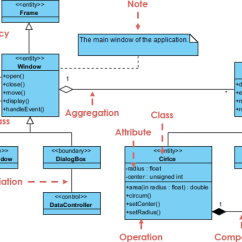 Entity Relationship Diagram Software Simple Doorbell Circuit What Is Class Diagram?