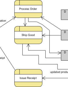 Process flow diagram tutorial images gallery also enthusiast wiring diagrams  rh bwpartnersautos