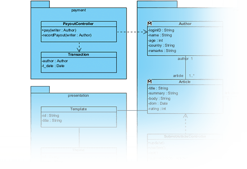 free uml sequence diagram tool ironman winch wiring full-featured