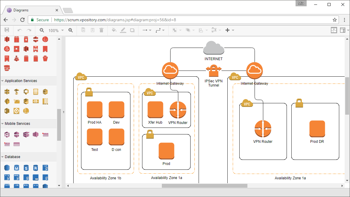 Diagramming Tool On The Cloud With Zero Configuration
