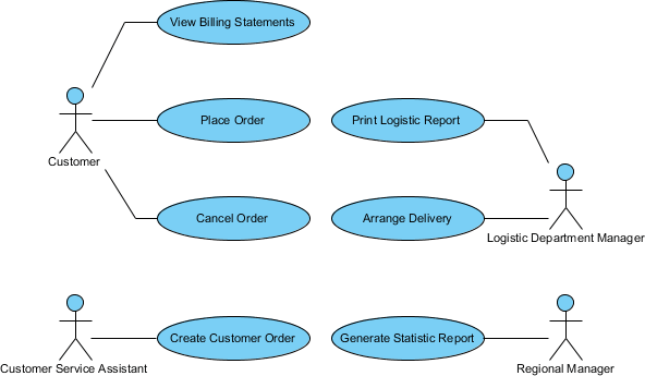 Example Of Use Case Diagram Pdf - Electrical Work Wiring Diagram •