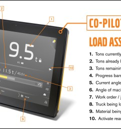 volvo ce copilot load assist [ 2100 x 1200 Pixel ]