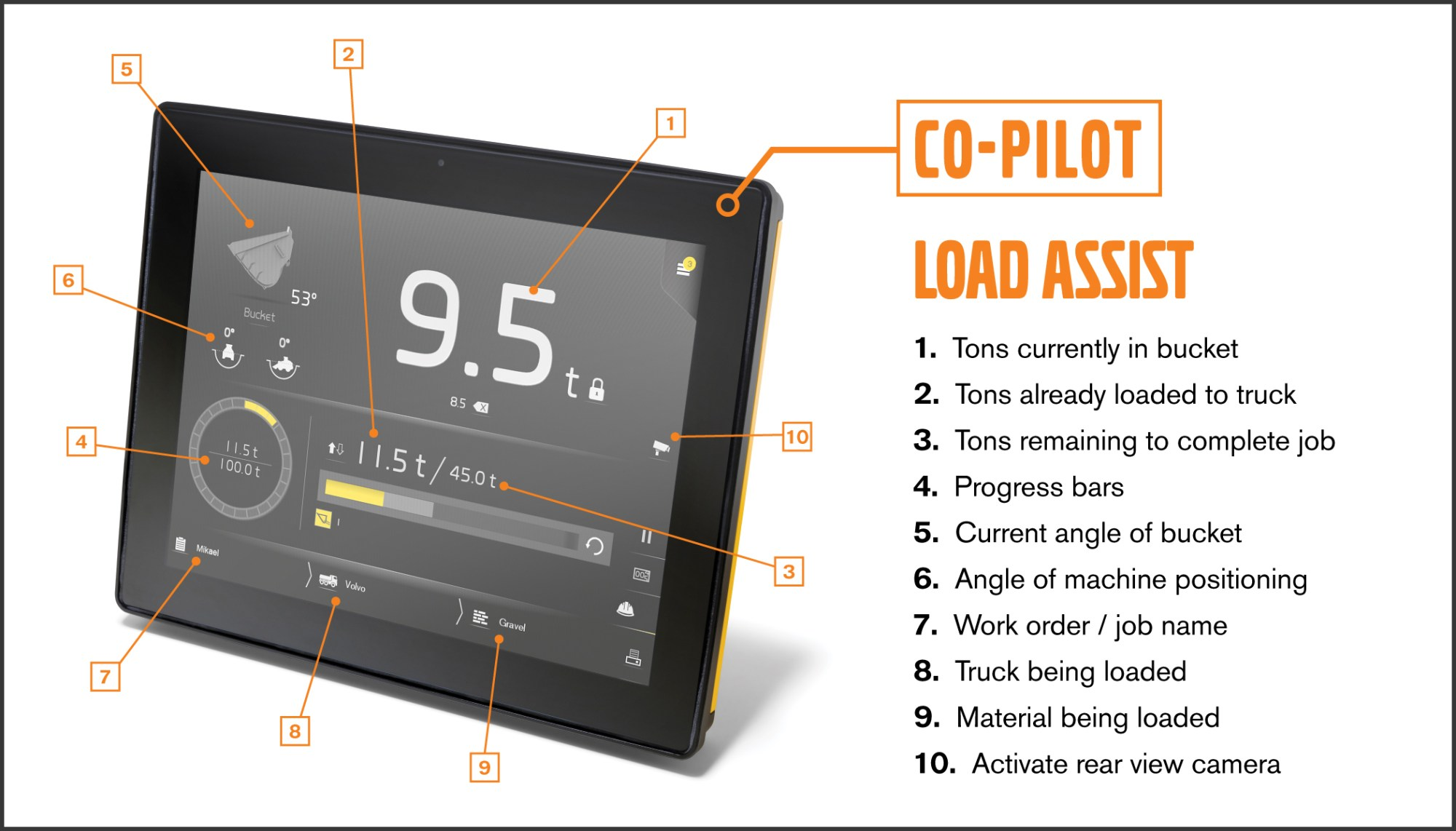 hight resolution of volvo ce copilot load assist