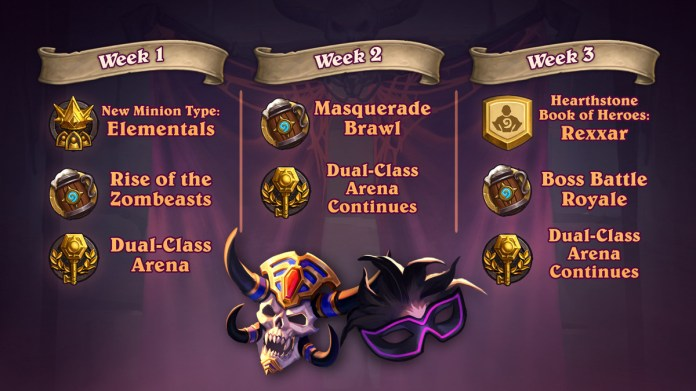 Hearthstone - a three week calendar showing the staggered arrival of new features to the game.