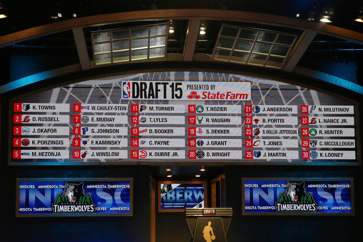 Celtics draft day open thread - NBA draft. trade rumors. updates - CelticsBlog