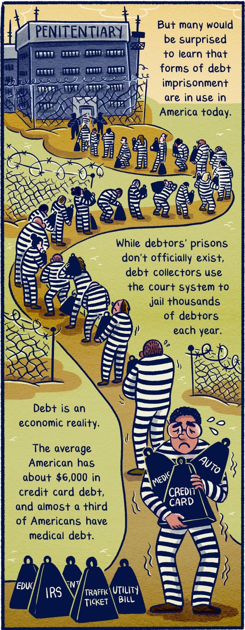 But many would be surprised to learn that forms of debt imprisonment are in use in America today. While debtors' prisons don't officially exist, debt collectors use the court system to jail thousands of debtors each year. Debt is an economic reality. The average American has about $6,000 in credit card debt, and almost a third of Americans have medical debt.