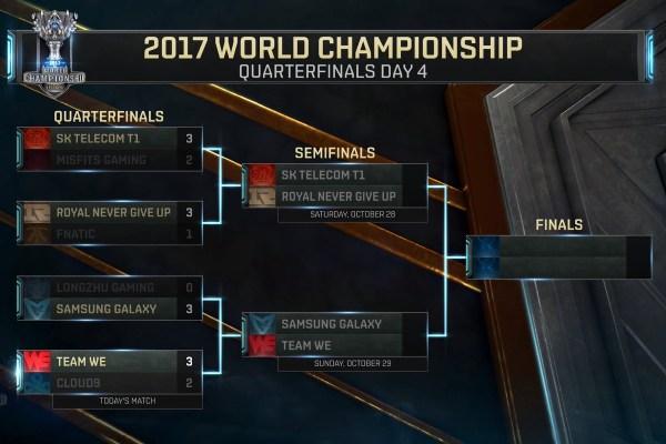 Worlds 2017 Semifinal Bracket And Schedule - Rift Herald