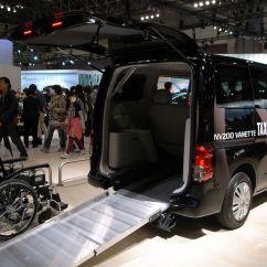 Wheelchair Uber Office Chair Urban Ladder Users Sue Curbed Sf