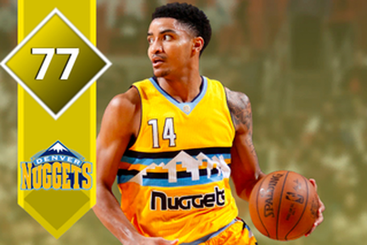 NBA 2K18 My Team Value Players To Target For Beginners
