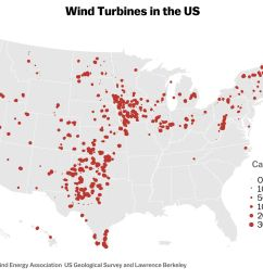wind mill energy diagram [ 1400 x 1400 Pixel ]