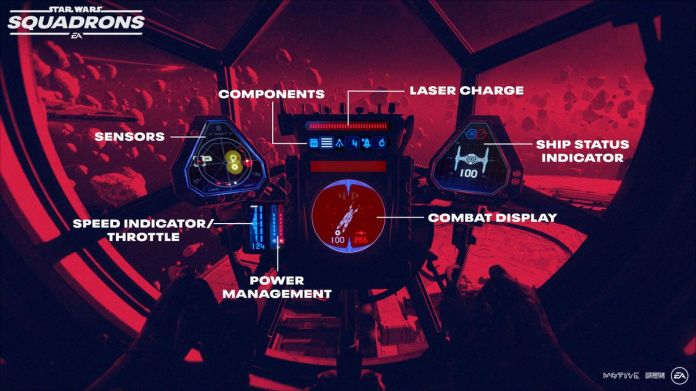 Screenshot of a Star Wars: Squadrons gameplay trailer showing the elements of the head-up display in a TIE Fighter. There are sensors, indicating the location of allied and enemy ships. There is also a combat screen, which shows the target's orientation, and many more.