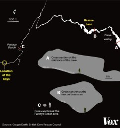 it currently takes the experienced divers five hours to make the journey out of the cave due to high currents poor visibility and narrow muddy paths  [ 920 x 968 Pixel ]