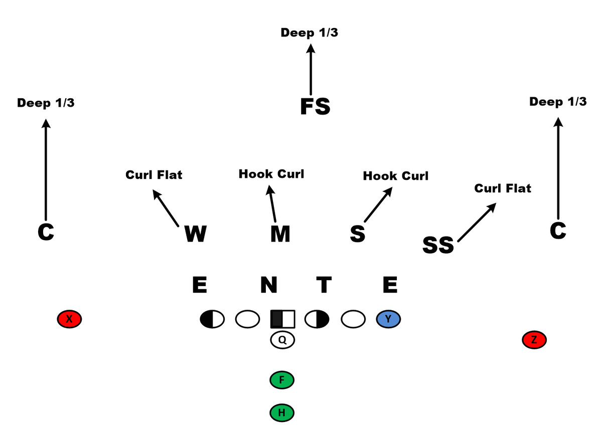 hight resolution of image via first down playbook
