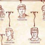 This Targaryen Family Tree Explains Westeros Most Complicated Dynasty Vox