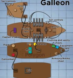 the galleon the quarterdeck if we re being accurate is where you steer and manage the mizzen sail on the rearmost mast unlike the sloop this is  [ 1200 x 1400 Pixel ]