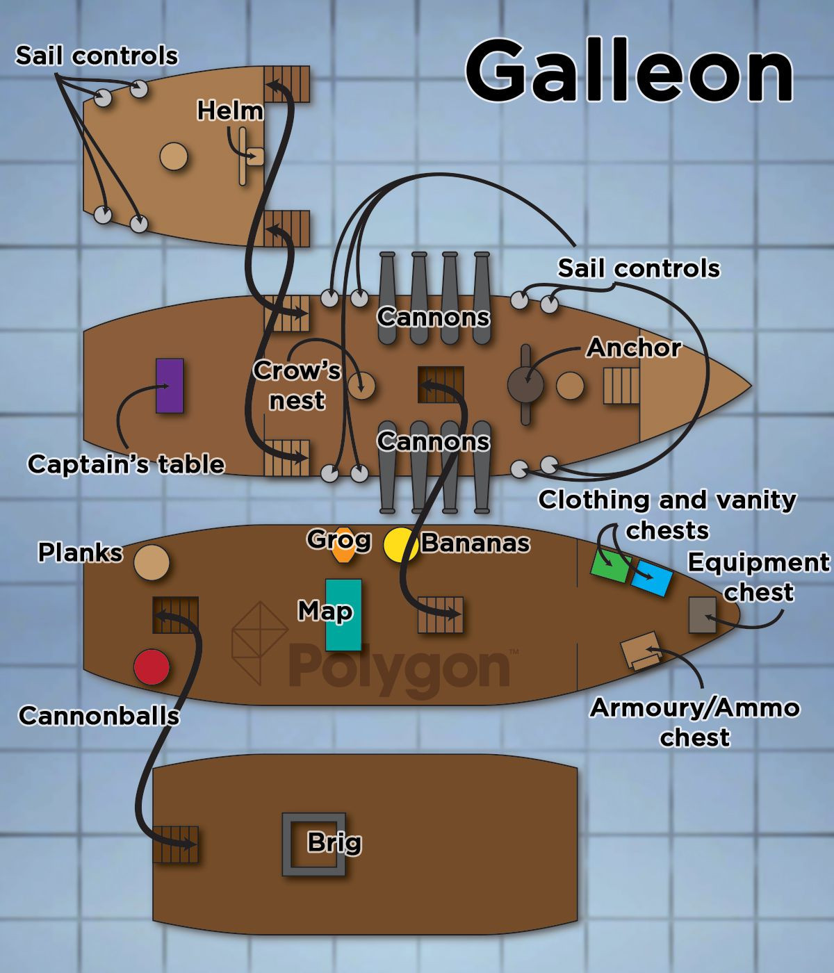 hight resolution of  the galleon the quarterdeck if we re being accurate is where you steer and manage the mizzen sail on the rearmost mast unlike the sloop this is