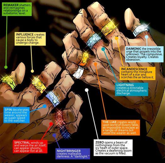 The Mandarin's ten literal rings, from Marvel Comics.