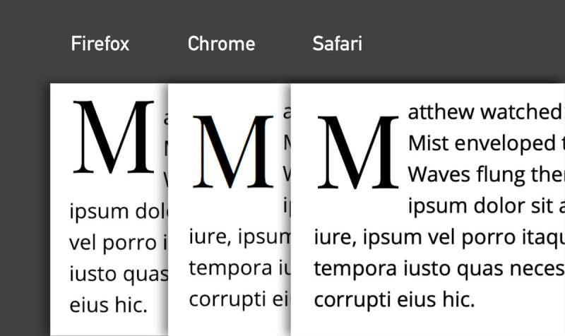 Three pictures showing the same paragraph of text in Firefox, Chrome, and Safari. The first letter of the paragraph is visually much larger and offset to the left. In Firefox, the letter is aligned correctly; in Chrome and Safari, the letter is too low