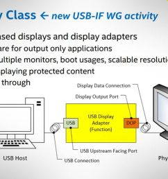 these changes collectively will really make usb type c the right connector for audio saunders concluded  [ 1200 x 672 Pixel ]