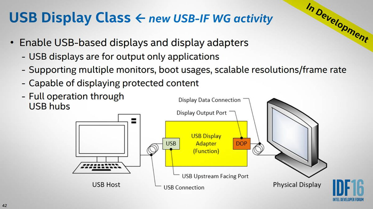 hight resolution of these changes collectively will really make usb type c the right connector for audio saunders concluded