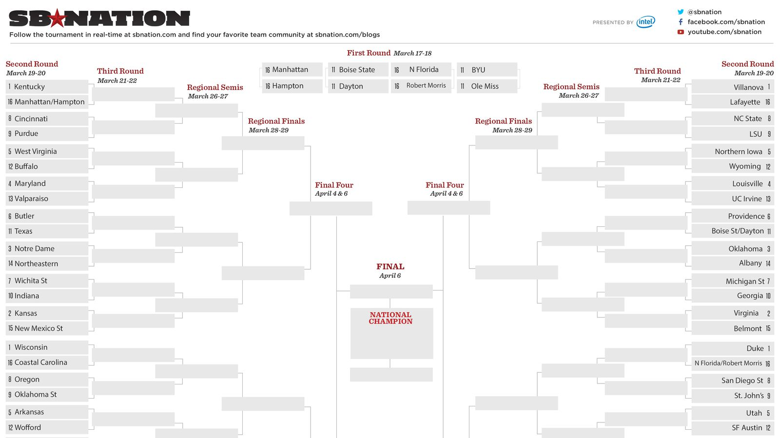 Printable NCAA bracket 2015: The field is set, now make