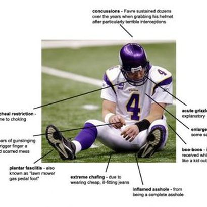 According to sports humor site Sports Pickle, Favre's ankle isn't ...