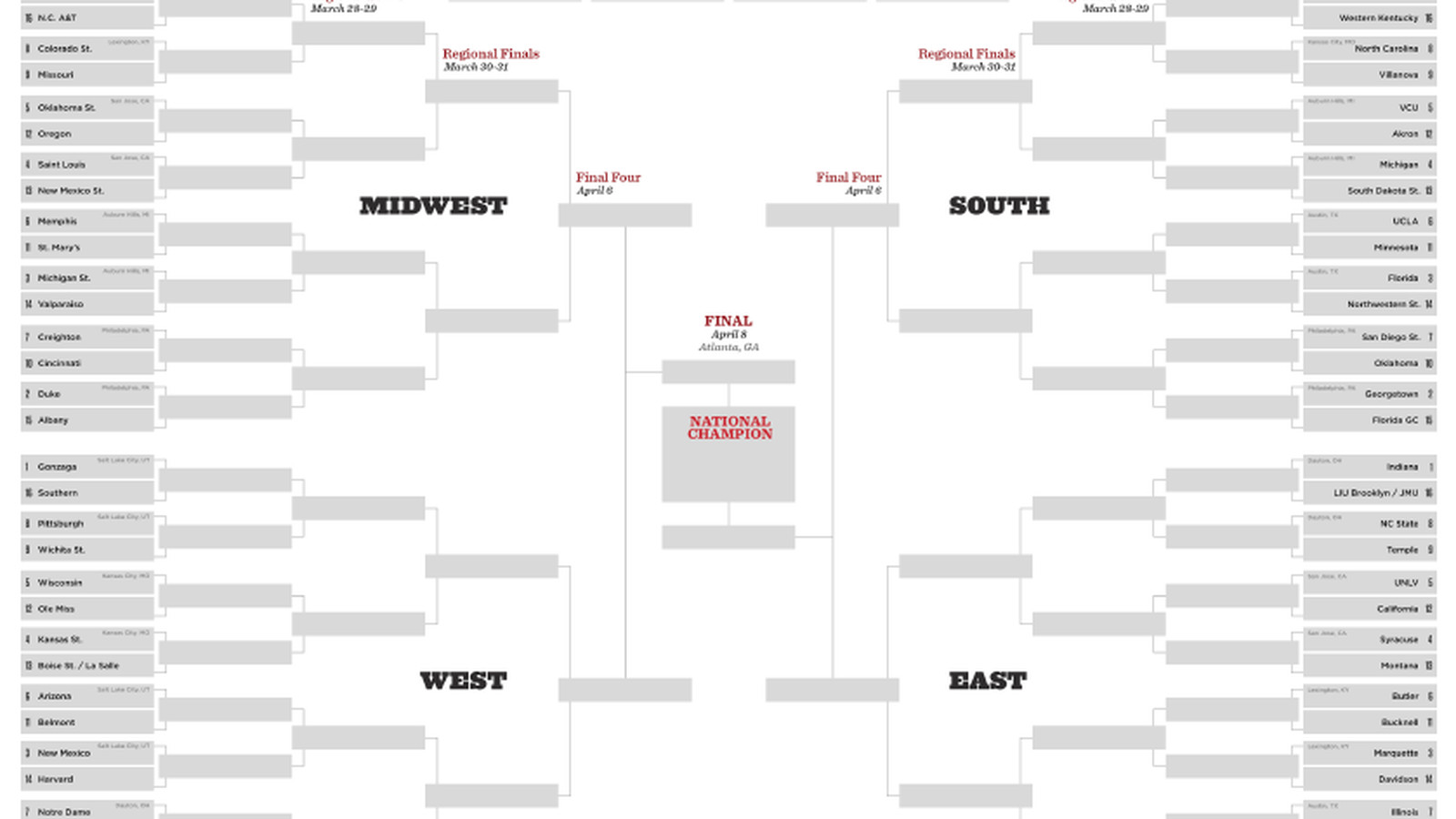 NCAA bracket 2013: March Madness bracket updated after