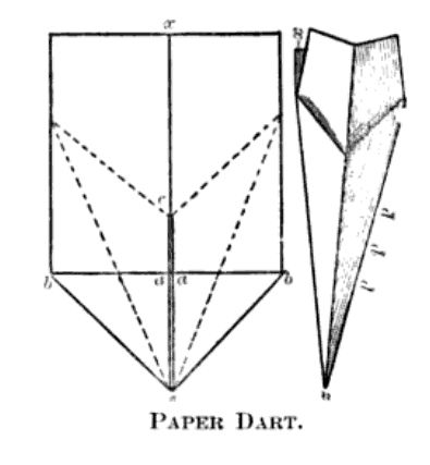 cool paper plane diagram modular origami did people fly airplanes before real were invented a dart from 1882 cassell s book
