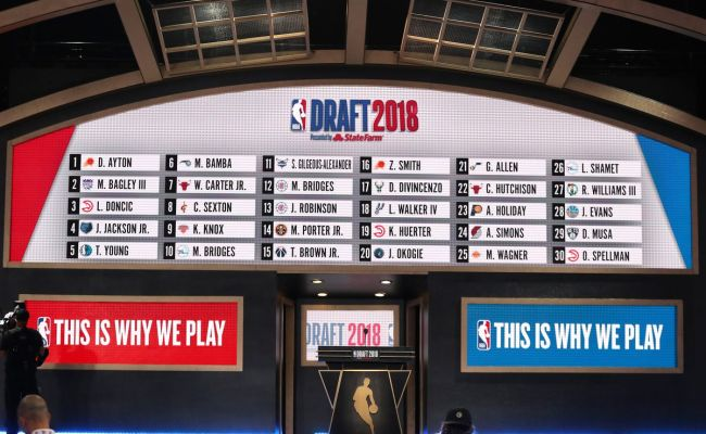 Preseason 2019 Nba Draft Primer Who Should The Cavs Fans