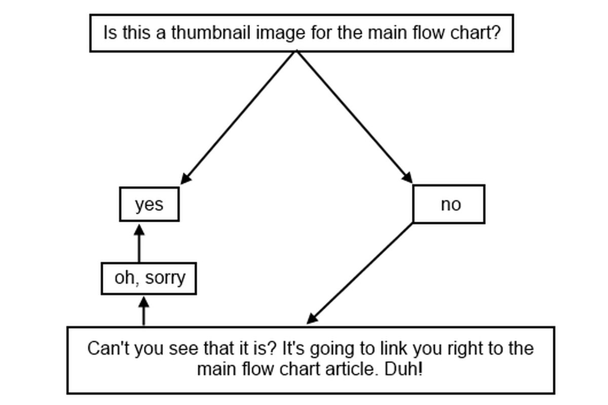 hight resolution of who s your tiger flow chart 2014 edition